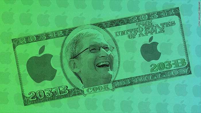 Apple заставляет разработчиков делать бесплатные приложения платными