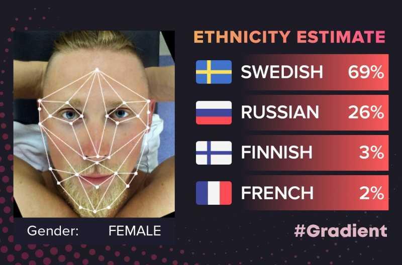 В Сети набирает популярность флешмоб «Кто ты по национальности?»